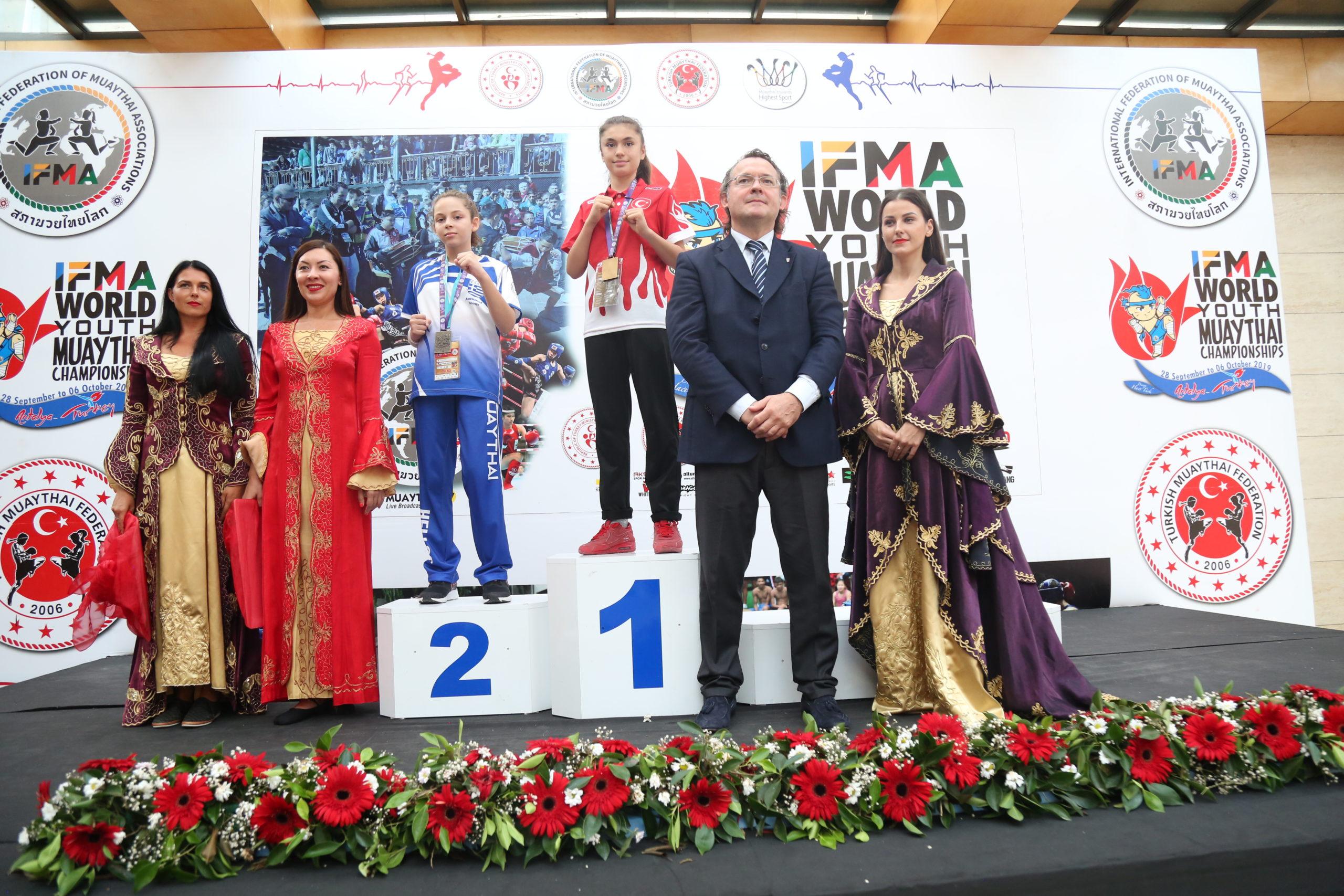 2η Θέση στο Παγκόσμιο Πρωτάθλημα Μουάιτάι Νέων 2019